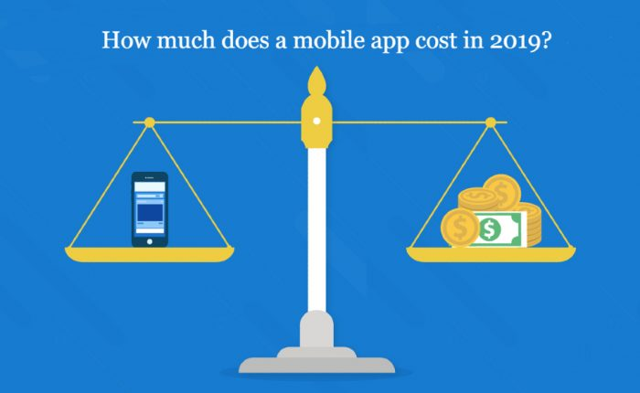 How much does a mobile app cost in 2019